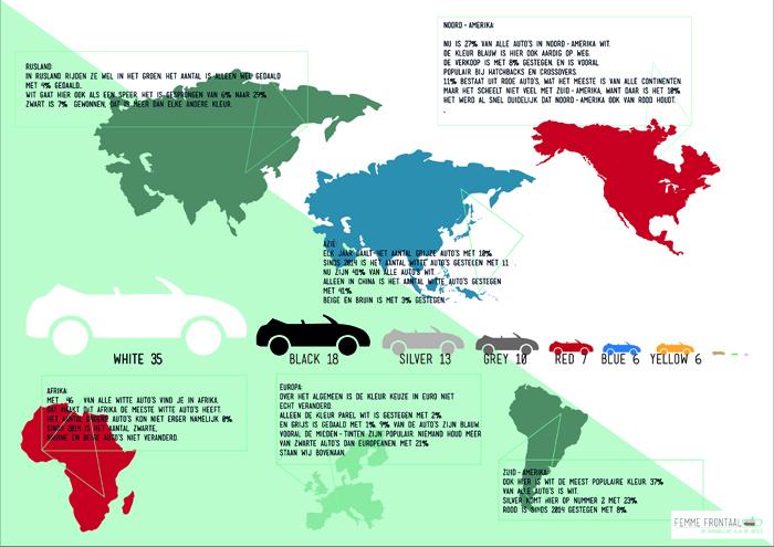 populaire autokleurenzondertekst