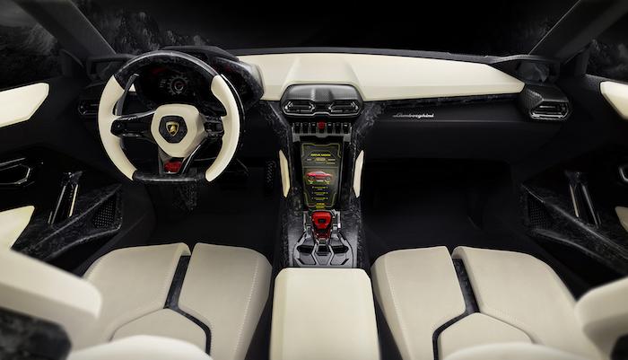Urus SUV Lamborghini