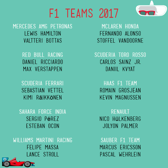 Formule 1 teams